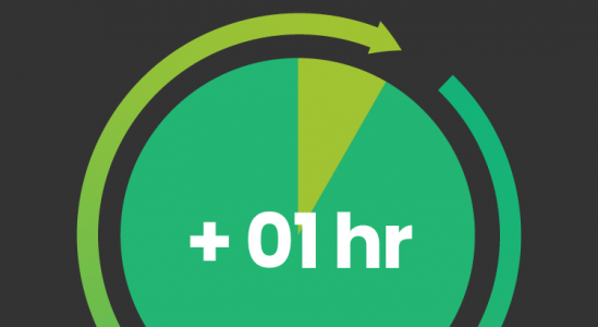 Read more about the article The Difference an Hour Makes [INFOGRAPHIC]