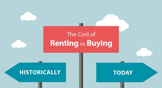 Read more about the article The Cost of Renting Vs. Buying a Home [INFOGRAPHIC]